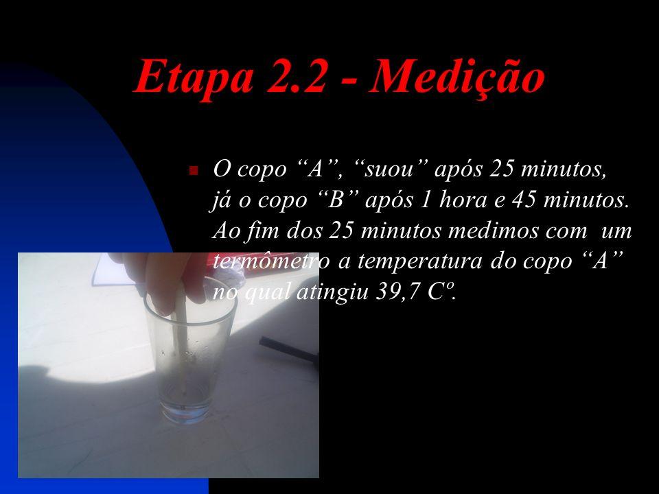 Etapa 2.2 - Medição O copo A, suou após 25 minutos, já o copo B após 1 hora e 45 minutos.