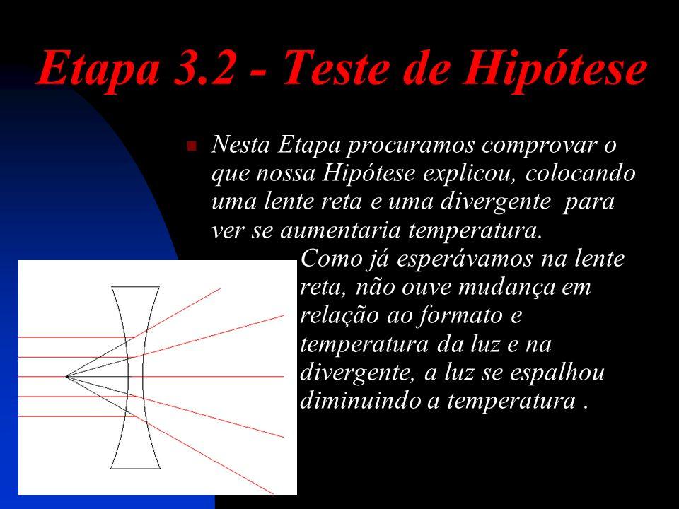 Etapa 3.2 - Teste de Hipótese Nesta Etapa procuramos comprovar o que nossa Hipótese explicou, colocando uma lente reta e uma divergente para ver se aumentaria temperatura.