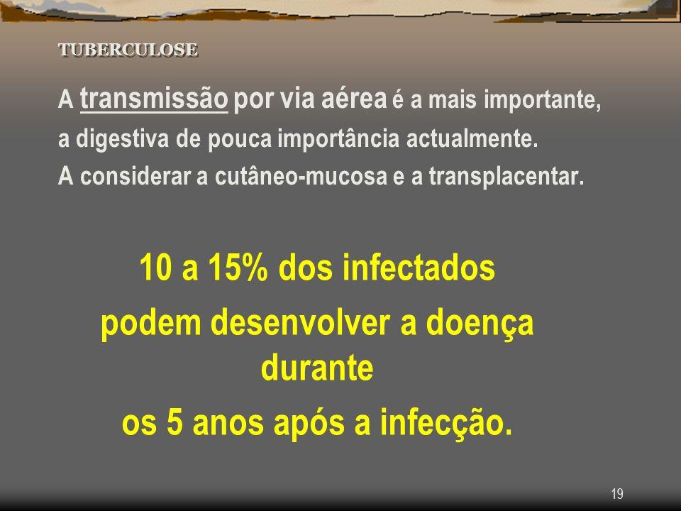 19 TUBERCULOSE A transmissão por via aérea é a mais importante, a digestiva de pouca importância actualmente. A considerar a cutâneo-mucosa e a transp