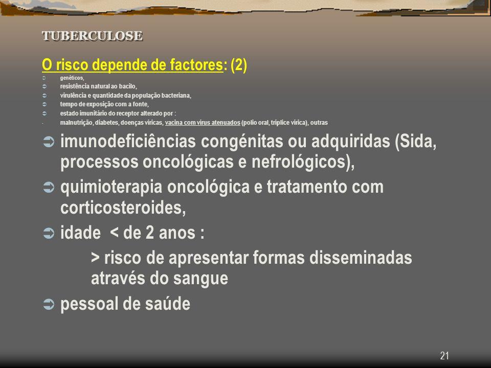 21 TUBERCULOSE O risco depende de factores: (2) genéticos, resistência natural ao bacilo, virulência e quantidade da população bacteriana, tempo de ex