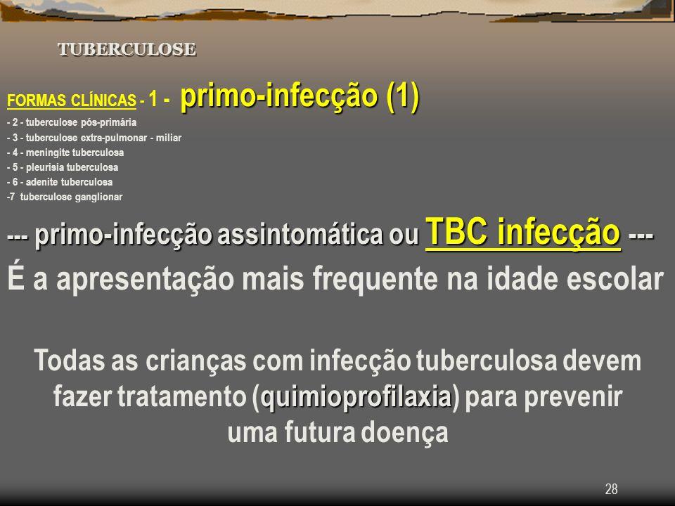 28 TUBERCULOSE primo-infecção (1) FORMAS CLÍNICAS - 1 - primo-infecção (1) - 2 - tuberculose pós-primária - 3 - tuberculose extra-pulmonar - miliar -