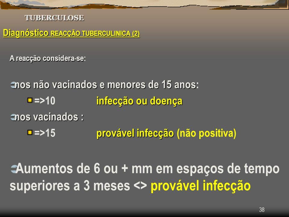 38 TUBERCULOSE Diagnóstico REACÇÃO TUBERCULINICA (2) A reacção considera-se A reacção considera-se: nos não vacinados e menores de 15 anos nos não vac