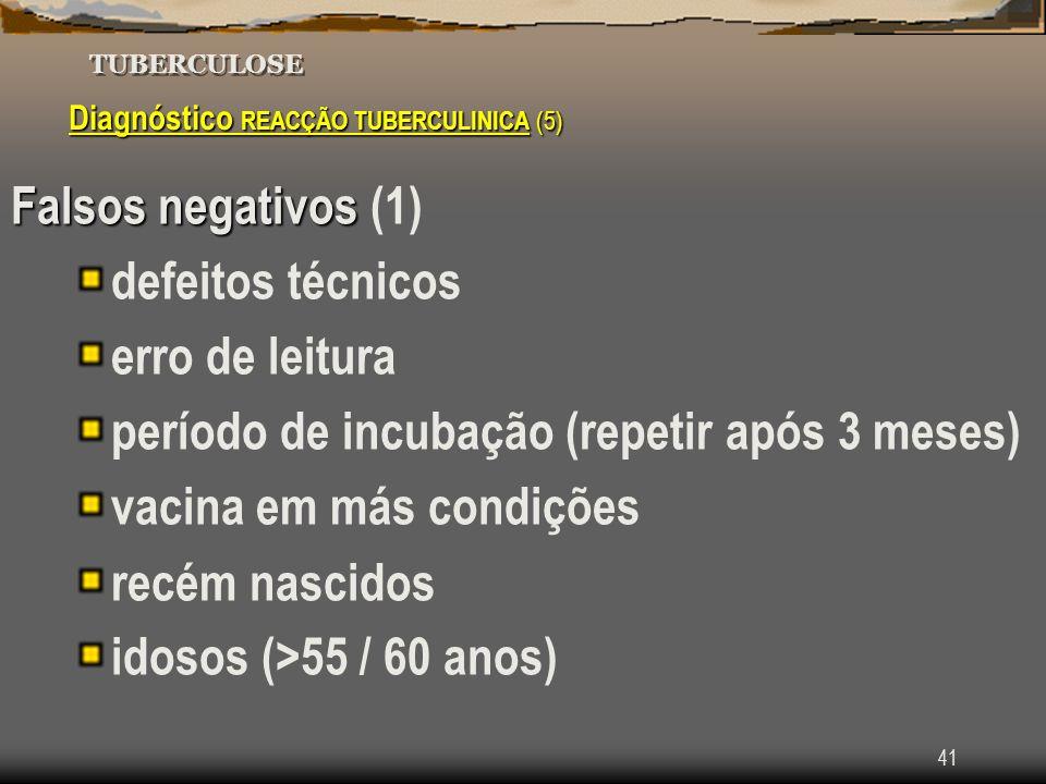 41 TUBERCULOSE Diagnóstico REACÇÃO TUBERCULINICA (5) Falsos negativos Falsos negativos (1) defeitos técnicos erro de leitura período de incubação (rep