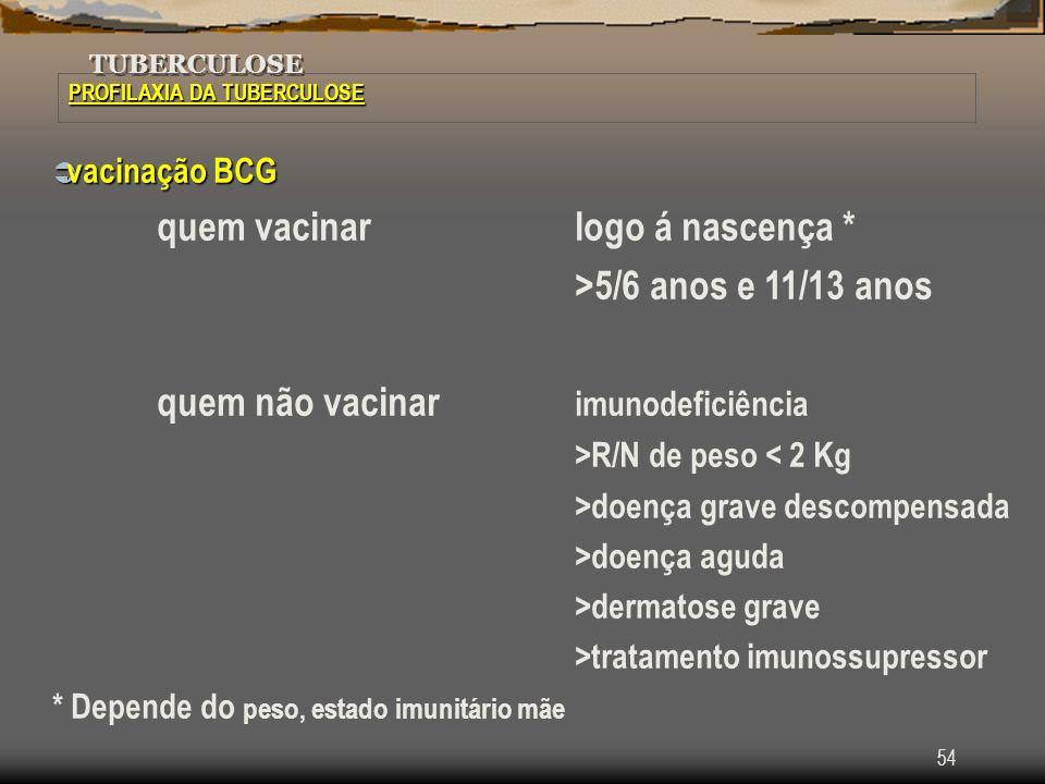54 TUBERCULOSE PROFILAXIA DA TUBERCULOSE vacinação BCG vacinação BCG quem vacinarlogo á nascença * >5/6 anos e 11/13 anos quem não vacinar imunodefici