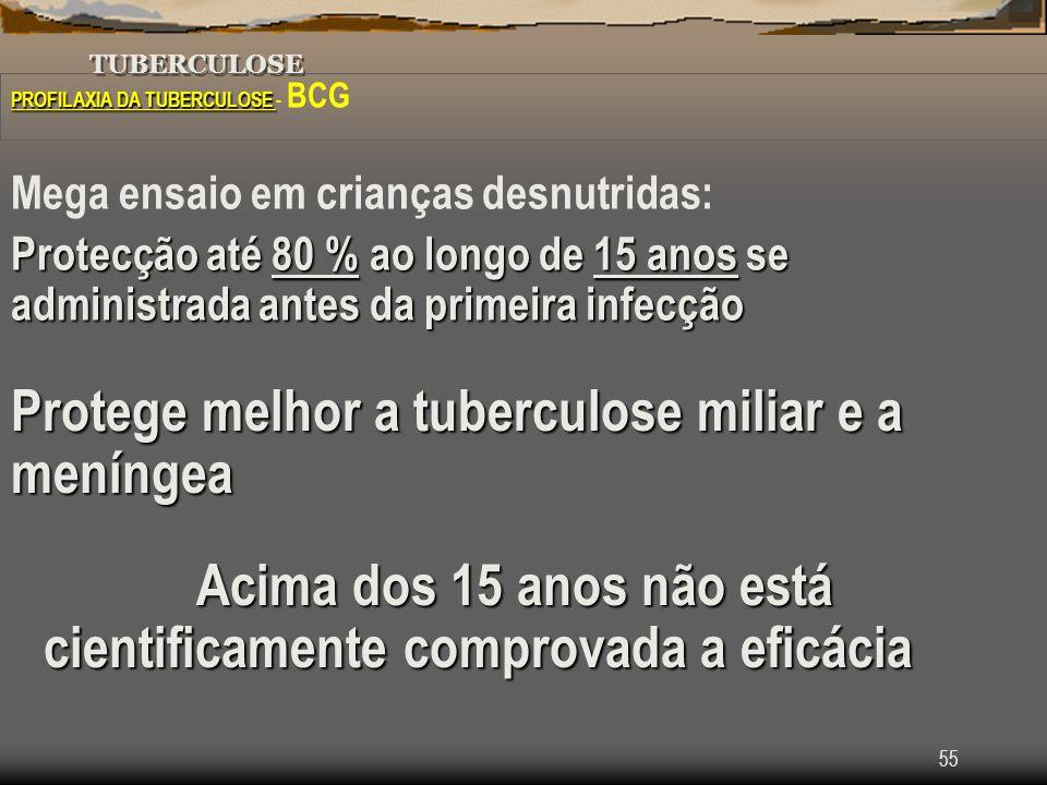 55 TUBERCULOSE PROFILAXIA DA TUBERCULOSE PROFILAXIA DA TUBERCULOSE - BCG Mega ensaio em crianças desnutridas: Protecção até 80 % ao longo de 15 anos s