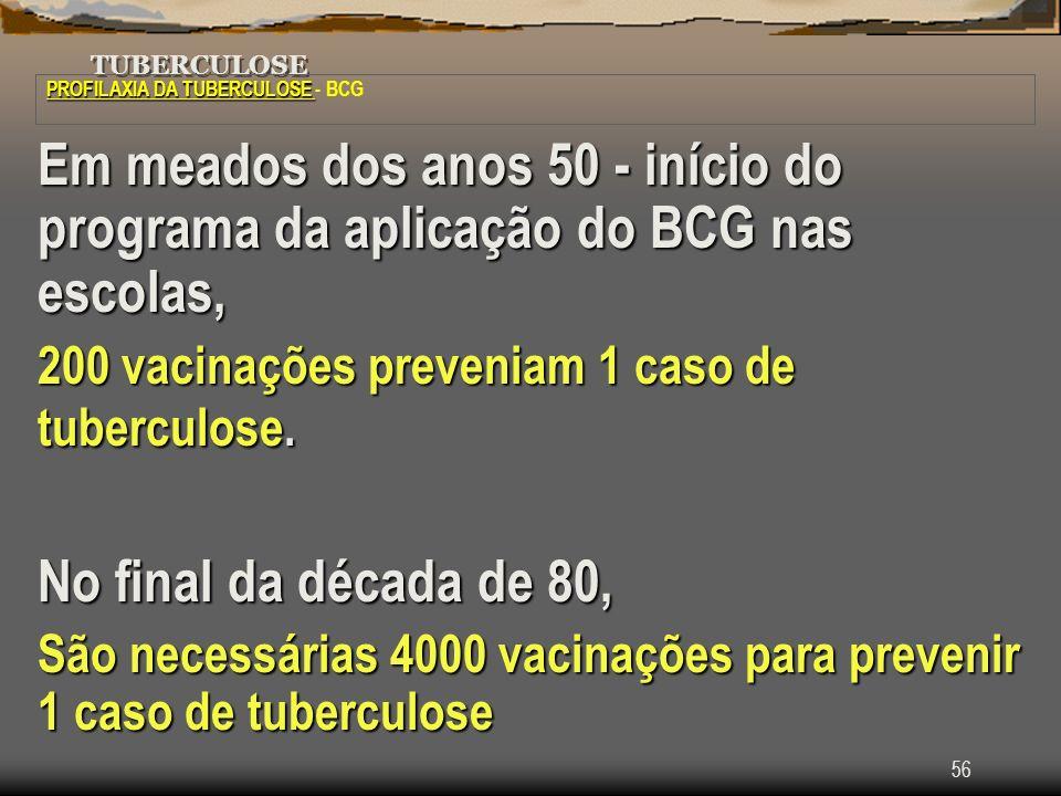 56 TUBERCULOSE PROFILAXIA DA TUBERCULOSE PROFILAXIA DA TUBERCULOSE - BCG Em meados dos anos 50 - início do programa da aplicação do BCG nas escolas, 2