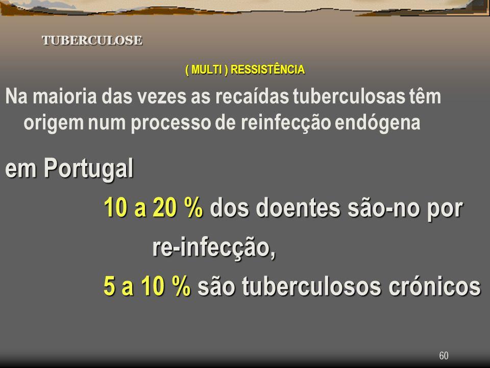 60 TUBERCULOSE ( MULTI ) RESSISTÊNCIA Na maioria das vezes as recaídas tuberculosas têm origem num processo de reinfecção endógena em Portugal 10 a 20