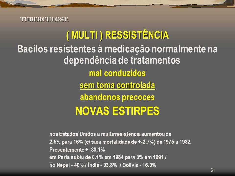 61 TUBERCULOSE ( MULTI ) RESSISTÊNCIA Bacilos resistentes à medicação normalmente na dependência de tratamentos mal conduzidos sem toma controlada aba