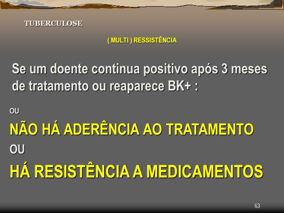 63 TUBERCULOSE ( MULTI ) RESSISTÊNCIA Se um doente continua positivo após 3 meses de tratamento ou reaparece BK+ : OU NÃO HÁ ADERÊNCIA AO TRATAMENTO O