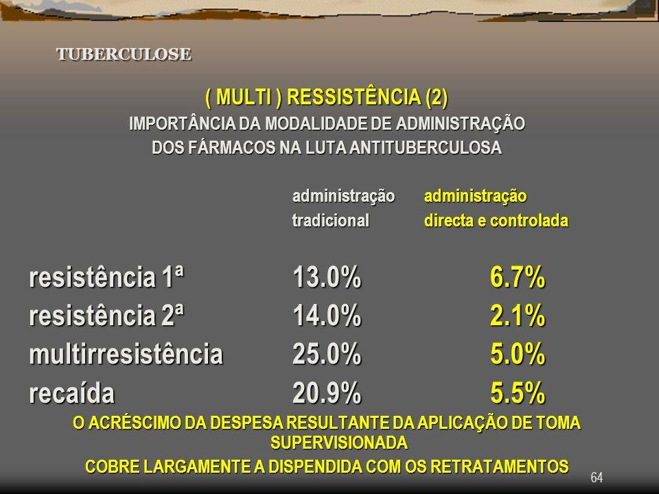 64 TUBERCULOSE ( MULTI ) RESSISTÊNCIA (2) IMPORTÂNCIA DA MODALIDADE DE ADMINISTRAÇÃO DOS FÁRMACOS NA LUTA ANTITUBERCULOSA administraçãoadministração t