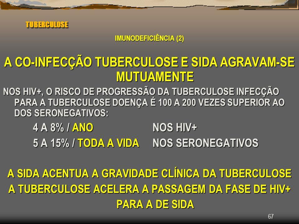 67 TUBERCULOSETUBERCULOSE IMUNODEFICIÊNCIA (2) A CO-INFECÇÃO TUBERCULOSE E SIDA AGRAVAM-SE MUTUAMENTE NOS HIV+, O RISCO DE PROGRESSÃO DA TUBERCULOSE I