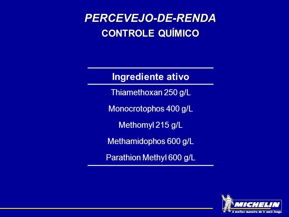 Ingrediente ativo Thiamethoxan 250 g/L Monocrotophos 400 g/L Methomyl 215 g/L Methamidophos 600 g/L Parathion Methyl 600 g/L PERCEVEJO-DE-RENDA CONTRO