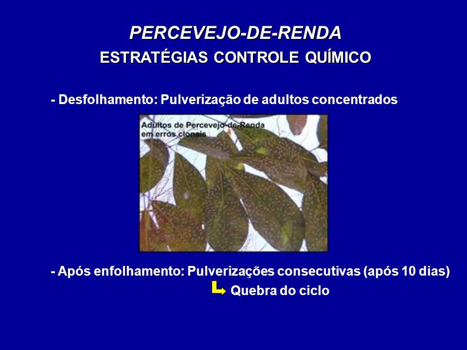 PERCEVEJO-DE-RENDA ESTRATÉGIAS CONTROLE QUÍMICO - Desfolhamento: Pulverização de adultos concentrados - Após enfolhamento: Pulverizações consecutivas