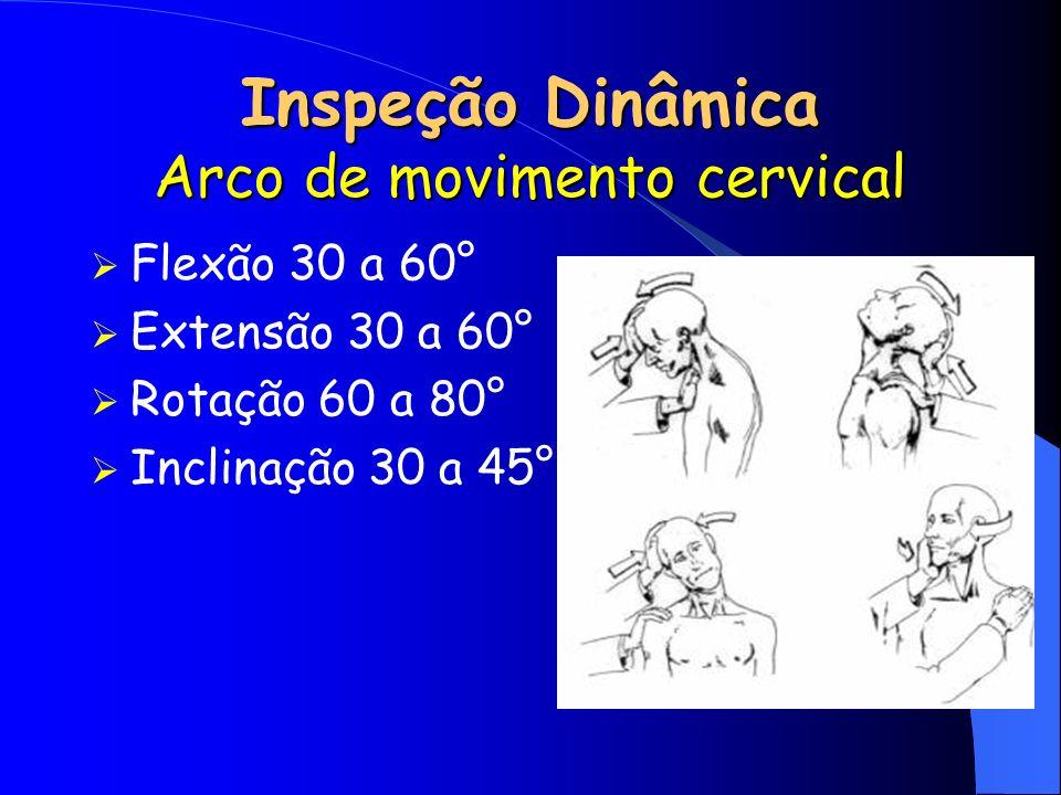 Inspeção Dinâmica Arco de movimento cervical Flexão 30 a 60° Extensão 30 a 60° Rotação 60 a 80° Inclinação 30 a 45°