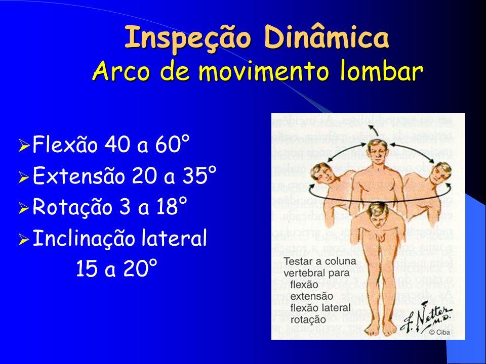 Inspeção Dinâmica Arco de movimento lombar Flexão 40 a 60° Extensão 20 a 35° Rotação 3 a 18° Inclinação lateral 15 a 20°