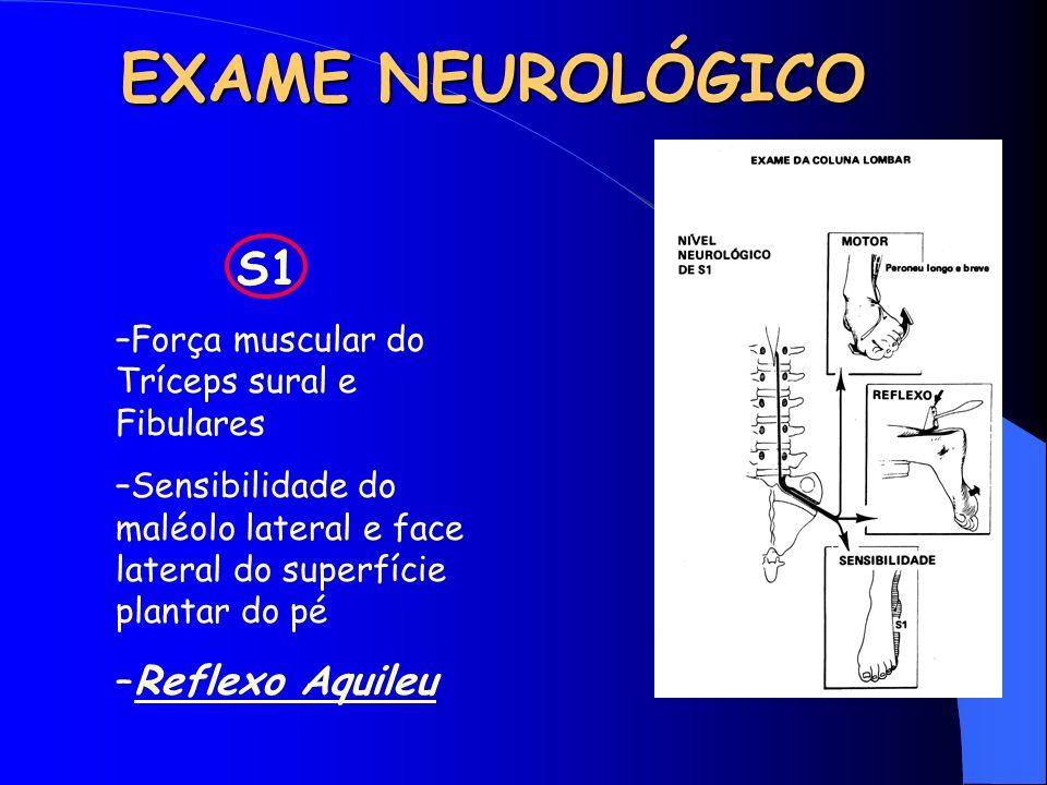 EXAME NEUROLÓGICO S1 –Força muscular do Tríceps sural e Fibulares –Sensibilidade do maléolo lateral e face lateral do superfície plantar do pé –Reflex