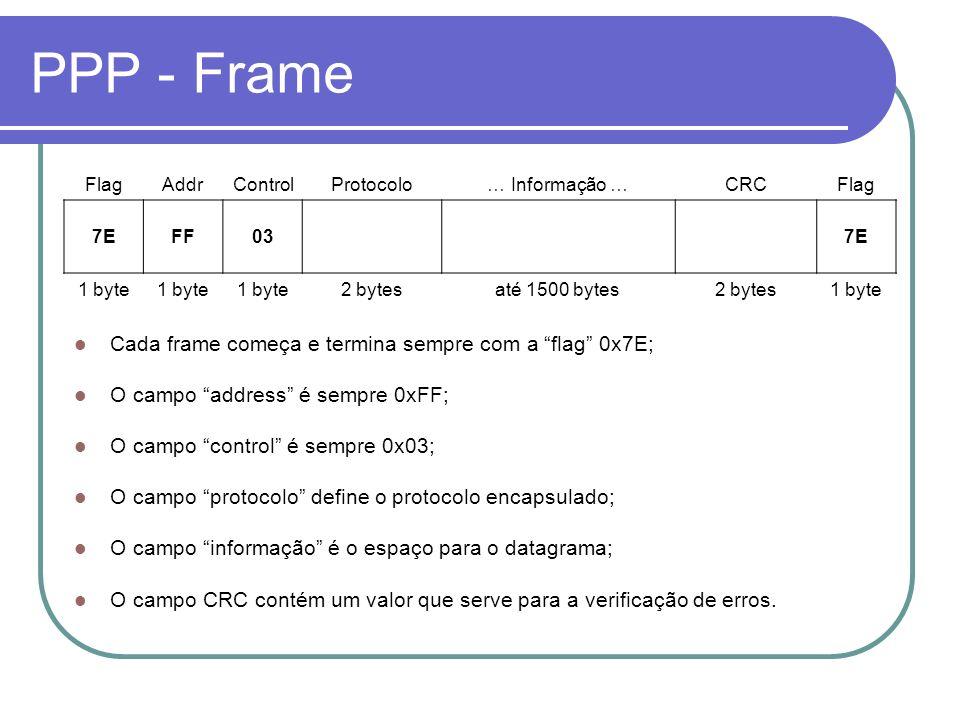 PPP - Frame FlagAddrControlProtocolo… Informação …CRCFlag 7EFF03 7E 1 byte 2 bytesaté 1500 bytes2 bytes1 byte Cada frame começa e termina sempre com a