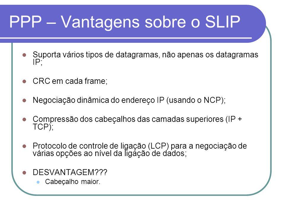 PPP – Vantagens sobre o SLIP Suporta vários tipos de datagramas, não apenas os datagramas IP; CRC em cada frame; Negociação dinâmica do endereço IP (u