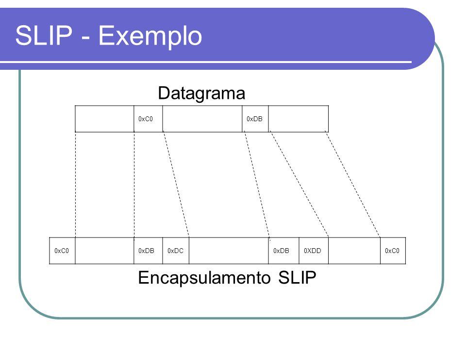 SLIP - Exercícios Encapsule os seguintes datagramas (fictícios) num frame SLIP: 0C 12 11 32 00 0B 03 0C C0 CC; C0 DB DB C0 C2 87 AA B1 58 C0; CC 0D BB CD EC 00 CC FE FF BA;