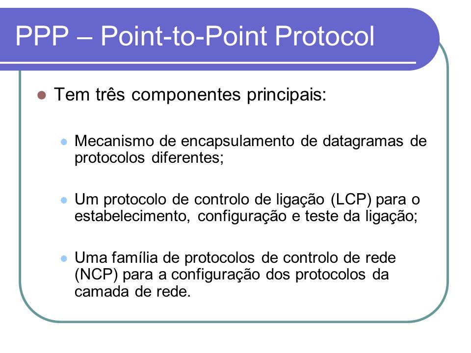 LCP – Link Control Protocol Mecanismo oferecido pelo PPP para se tornar mais versátil e portável para um grande número de ambientes; Utilizado para: Negociação automática das opções do formato de encapsulamento; Lidar com as variações dos tamanhos dos pacotes; Resolução de erros de ligação devido a má configuração; Autenticação da identidade do peer na ligação; Determinação do estado de funcionamento da ligação; Término da ligação.