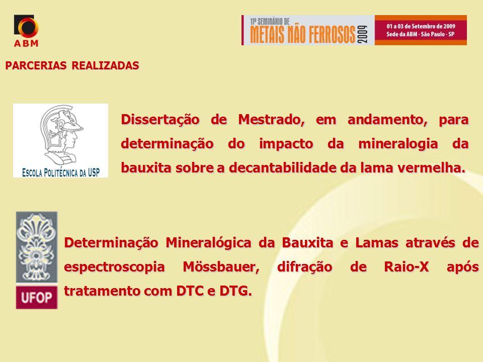 Dissertação de Mestrado, em andamento, para determinação do impacto da mineralogia da bauxita sobre a decantabilidade da lama vermelha. Determinação M