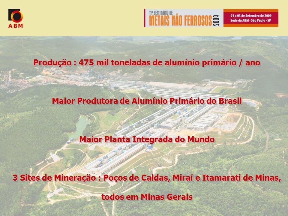 Produção : 475 mil toneladas de alumínio primário / ano Maior Produtora de Alumínio Primário do Brasil Maior Planta Integrada do Mundo 3 Sites de Mine