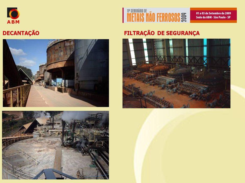 Dissertação de Mestrado, em andamento, para determinação do impacto da mineralogia da bauxita sobre a decantabilidade da lama vermelha.