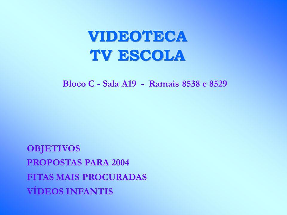 Bloco C - Sala A19 - Ramais 8538 e 8529 OBJETIVOS PROPOSTAS PARA 2004 FITAS MAIS PROCURADAS VÍDEOS INFANTIS