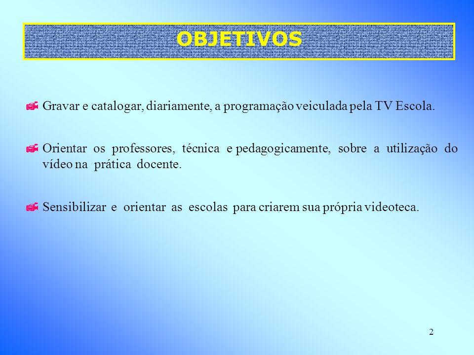 2 Gravar e catalogar, diariamente, a programação veiculada pela TV Escola.