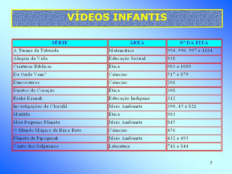 5 VÍDEOS INFANTIS