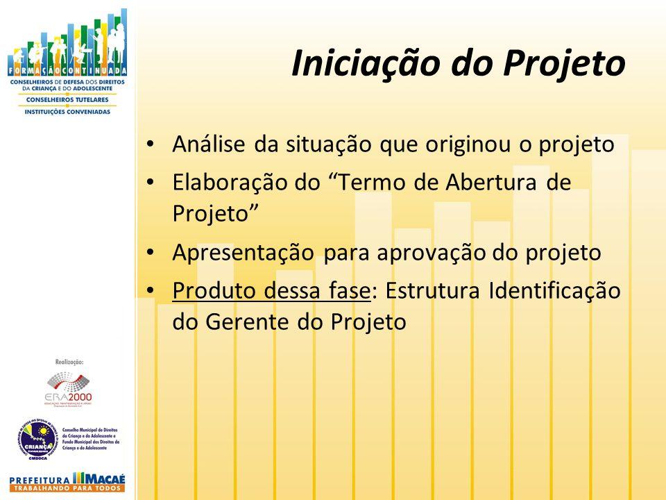 Iniciação do Projeto Análise da situação que originou o projeto Elaboração do Termo de Abertura de Projeto Apresentação para aprovação do projeto Produto dessa fase: Estrutura Identificação do Gerente do Projeto