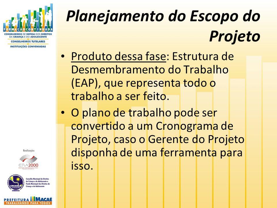Planejamento do Escopo do Projeto Produto dessa fase: Estrutura de Desmembramento do Trabalho (EAP), que representa todo o trabalho a ser feito. O pla
