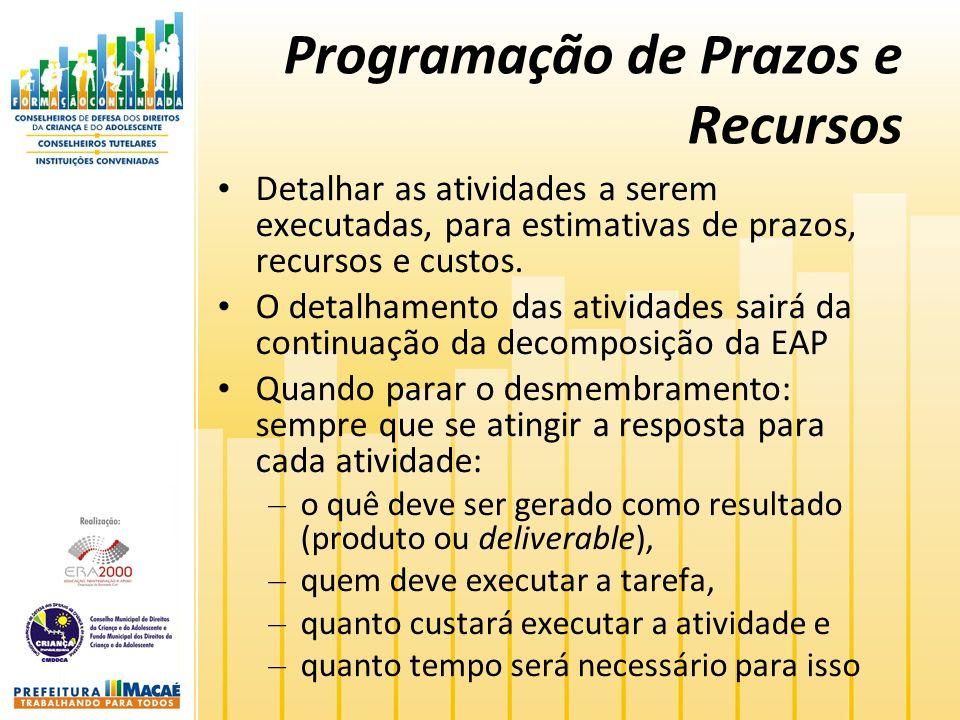 Programação de Prazos e Recursos Detalhar as atividades a serem executadas, para estimativas de prazos, recursos e custos.