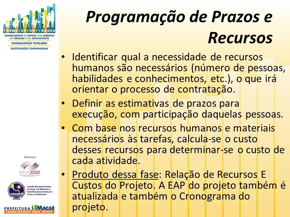 Programação de Prazos e Recursos Identificar qual a necessidade de recursos humanos são necessários (número de pessoas, habilidades e conhecimentos, etc.), o que irá orientar o processo de contratação.