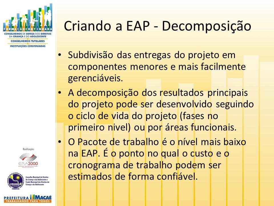Criando a EAP - Decomposição Subdivisão das entregas do projeto em componentes menores e mais facilmente gerenciáveis. A decomposição dos resultados p
