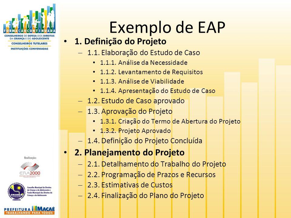 Exemplo de EAP 1. Definição do Projeto – 1.1. Elaboração do Estudo de Caso 1.1.1. Análise da Necessidade 1.1.2. Levantamento de Requisitos 1.1.3. Anál