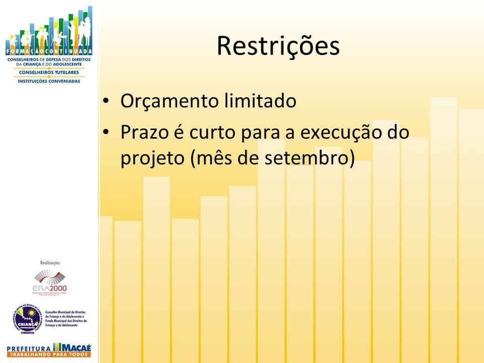 Restrições Orçamento limitado Prazo é curto para a execução do projeto (mês de setembro)