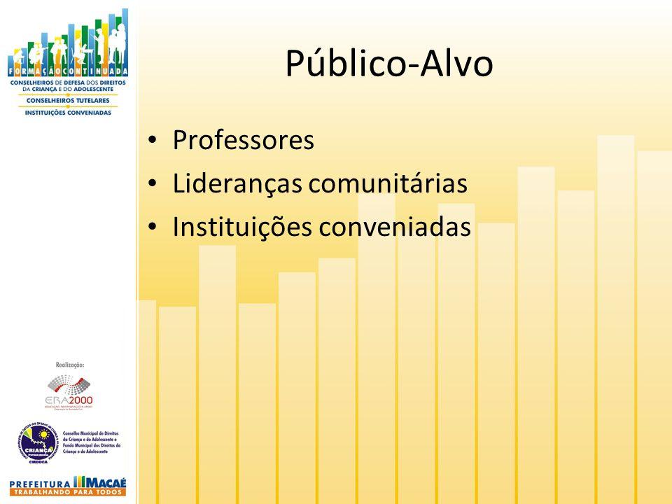 Público-Alvo Professores Lideranças comunitárias Instituições conveniadas