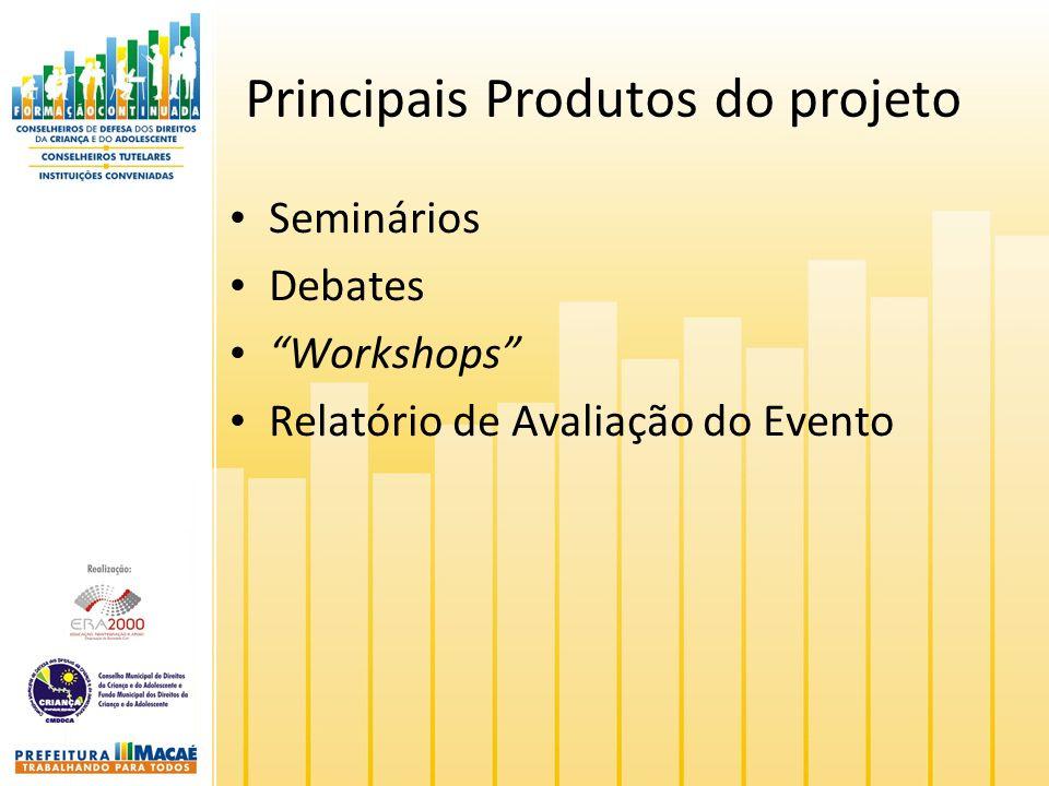 Principais Produtos do projeto Seminários Debates Workshops Relatório de Avaliação do Evento