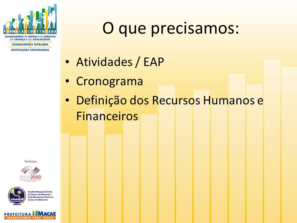 O que precisamos: Atividades / EAP Cronograma Definição dos Recursos Humanos e Financeiros