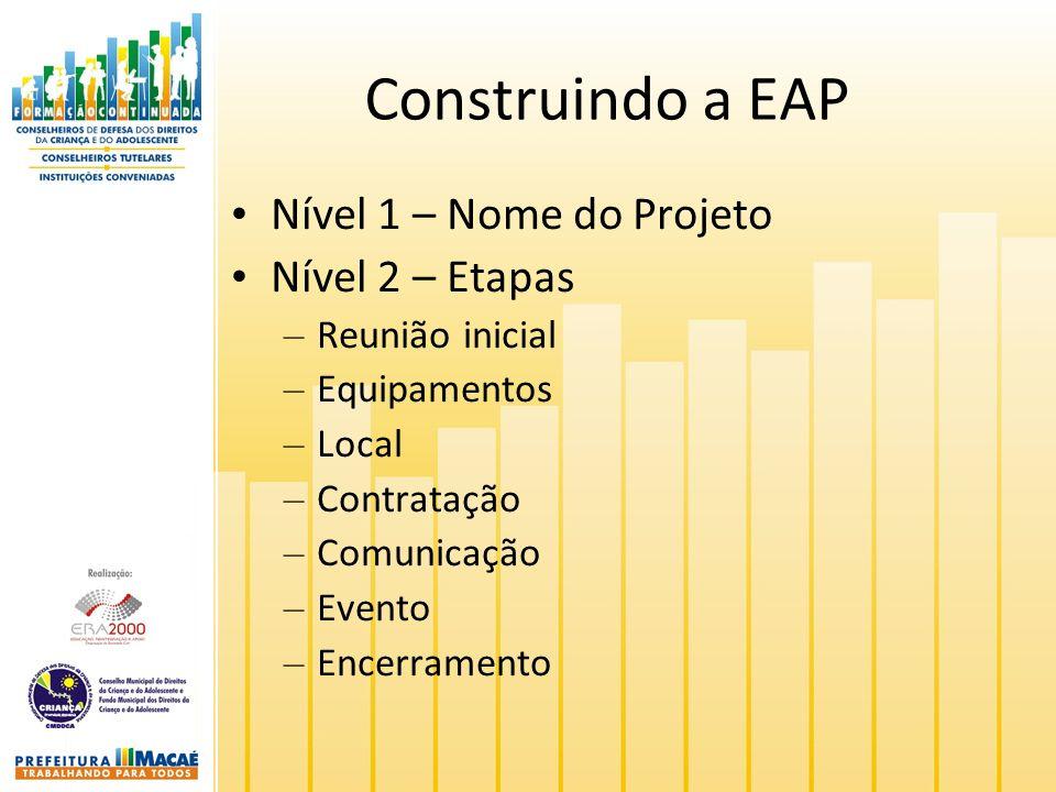 Construindo a EAP Nível 1 – Nome do Projeto Nível 2 – Etapas – Reunião inicial – Equipamentos – Local – Contratação – Comunicação – Evento – Encerramento