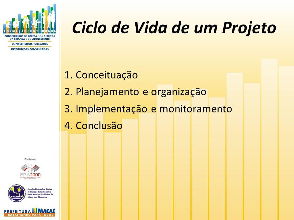 Ciclo de Vida de um Projeto 1. Conceituação 2. Planejamento e organização 3. Implementação e monitoramento 4. Conclusão