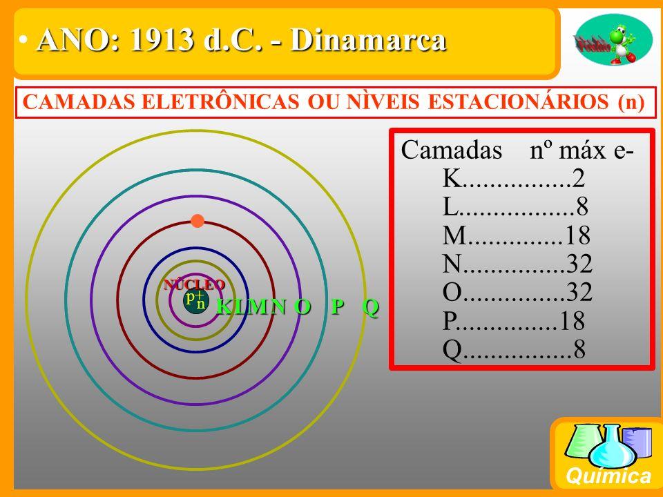 Química ANO: 1913 d.C. - Dinamarca NIELS BOHR A ELETROSFERA POSSUI ELÉTRONS DIVIDIDOS EM CAMADAS ELETRÔNICAS COM NÍVEIS DE ENERGIA DEFINIDOS (QUANTUM)