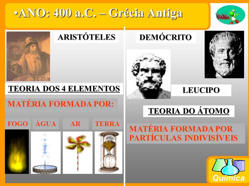 Química Prof. Sérgio Yoshio EvoluçãodosModelosAtômicos