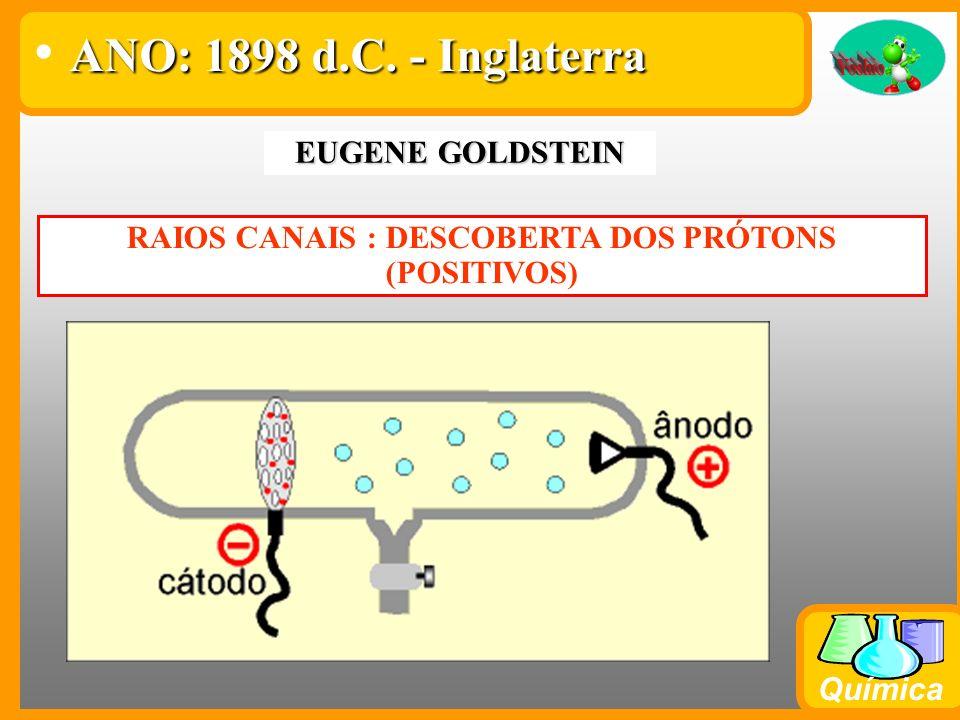 Química J. J. THOMSOM ÁTOMO ESFÉRICO COM FLUIDO POSITIVO CRAVEJADO DE ELÉTRONS (-). MODELO DO PUDIM DE PASSAS. OPA!!! Não é ISSO!!!! ANO: 1897 d.C. -