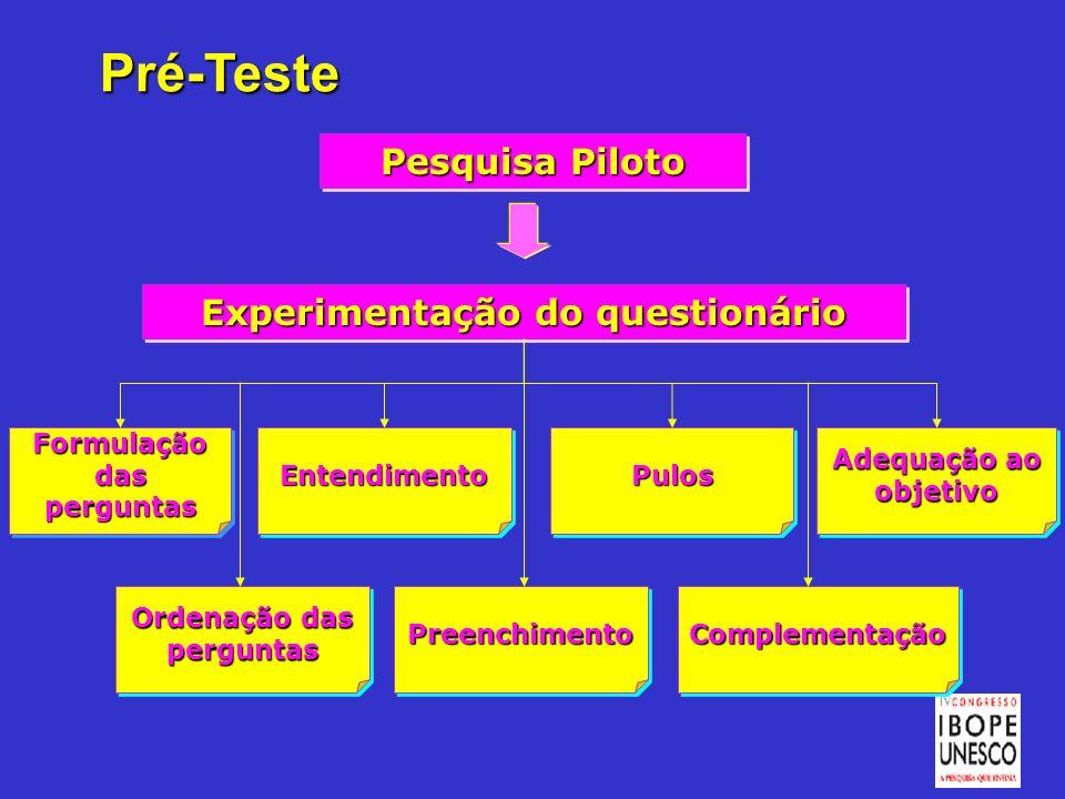 Pré-Teste Pesquisa Piloto Experimentação do questionário EntendimentoEntendimento Formulação das perguntas PulosPulos Adequação ao objetivo Ordenação