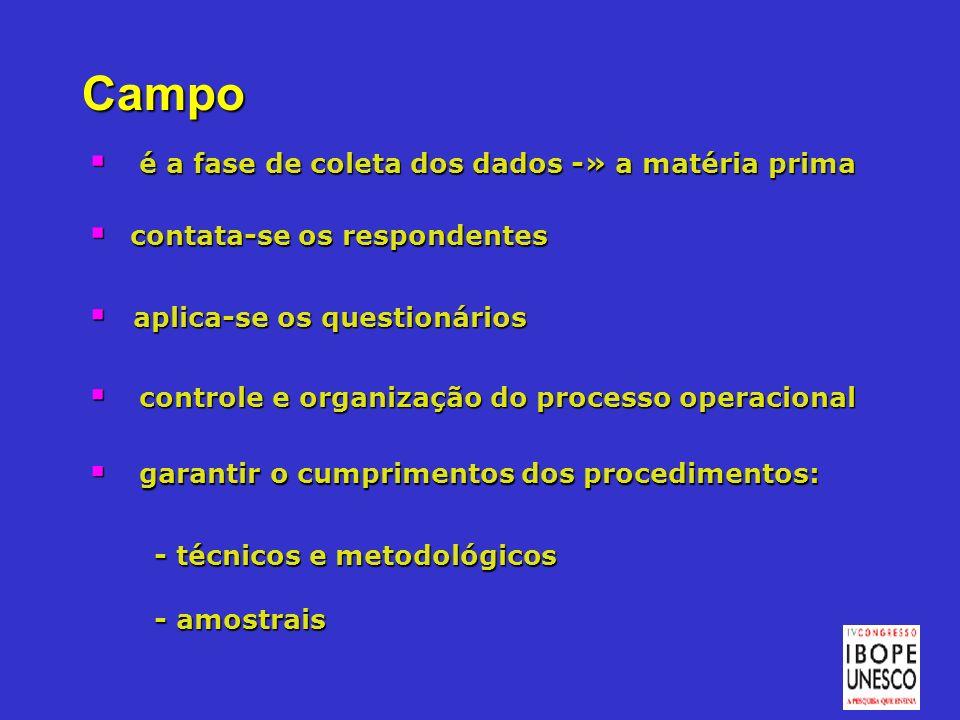 Campo é a fase de coleta dos dados -» a matéria prima é a fase de coleta dos dados -» a matéria prima contata-se os respondentes contata-se os respond