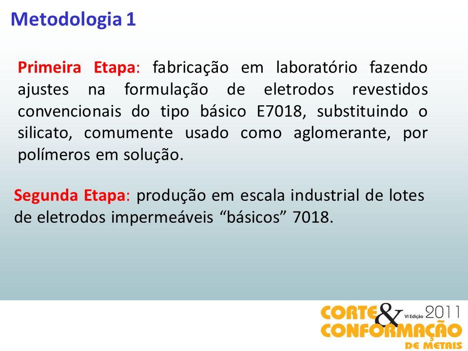 Metodologia 1 Primeira Etapa: fabricação em laboratório fazendo ajustes na formulação de eletrodos revestidos convencionais do tipo básico E7018, substituindo o silicato, comumente usado como aglomerante, por polímeros em solução.