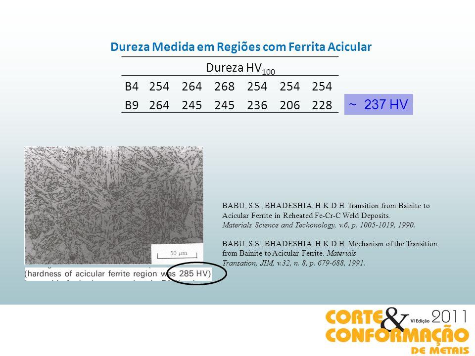 Dureza HV 100 B4254264268254 B9264245 236206228 Dureza Medida em Regiões com Ferrita Acicular BABU, S.S., BHADESHIA, H.K.D.H. Transition from Bainite