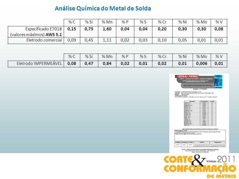 Análise Química do Metal de Solda % C% Si% Mn% P% S% Cr% Ni% Mo% V Especificado E7018 (valores máximos) AWS 5.1 0,150,751,600,04 0,200,30 0,08 Eletrodo comercial0,090,451,110,020,030,100,050,01 % C% Si% Mn% P% S% Cr% Ni% Mo% V Eletrodo IMPERMEÁVEL0,080,470,840,020,010,020,010,0060,01
